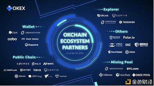 OKEx是什么币欧易okex下载苹果端